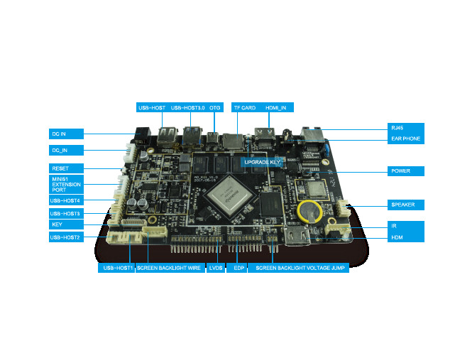 "Bluetooth 4.0 Embedded Computer Boards RK3399 Six Core 7""~84"" Display Interface"